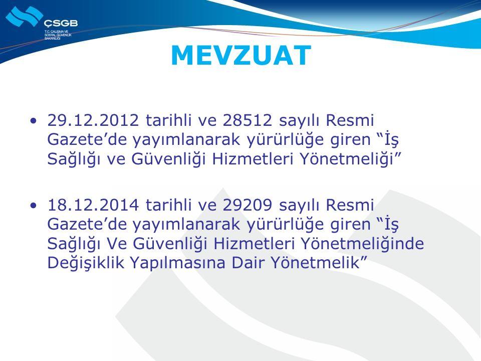 MEVZUAT 29.12.2012 tarihli ve 28512 sayılı Resmi Gazete'de yayımlanarak yürürlüğe giren İş Sağlığı ve Güvenliği Hizmetleri Yönetmeliği
