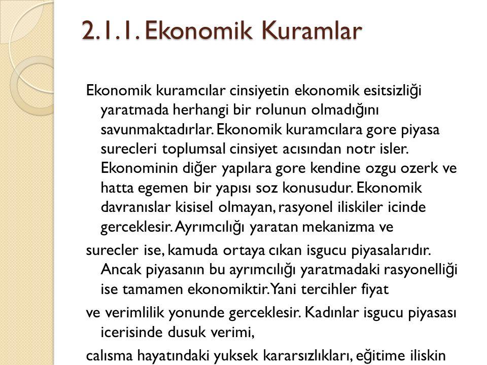 2.1.1. Ekonomik Kuramlar