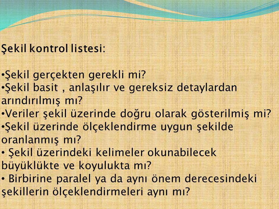 Şekil kontrol listesi: