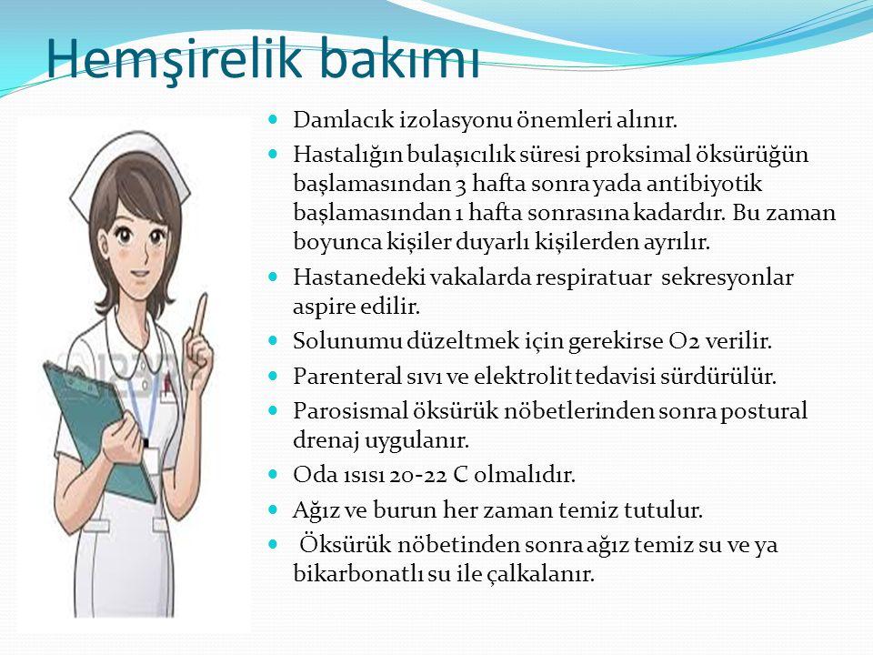 Hemşirelik bakımı Damlacık izolasyonu önemleri alınır.