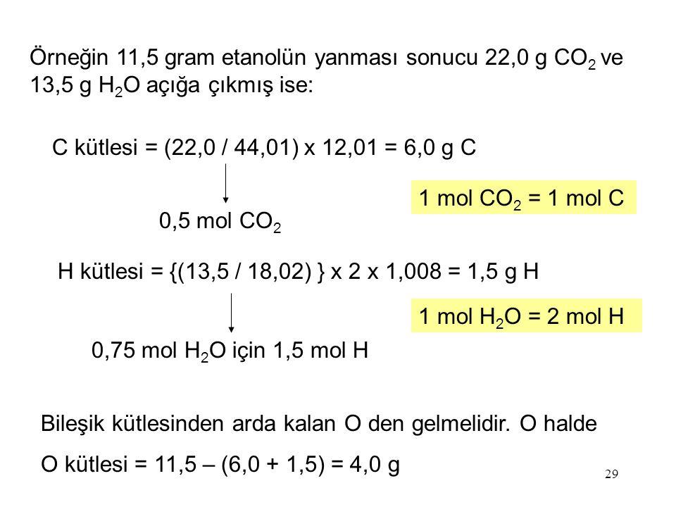 Örneğin 11,5 gram etanolün yanması sonucu 22,0 g CO2 ve 13,5 g H2O açığa çıkmış ise: