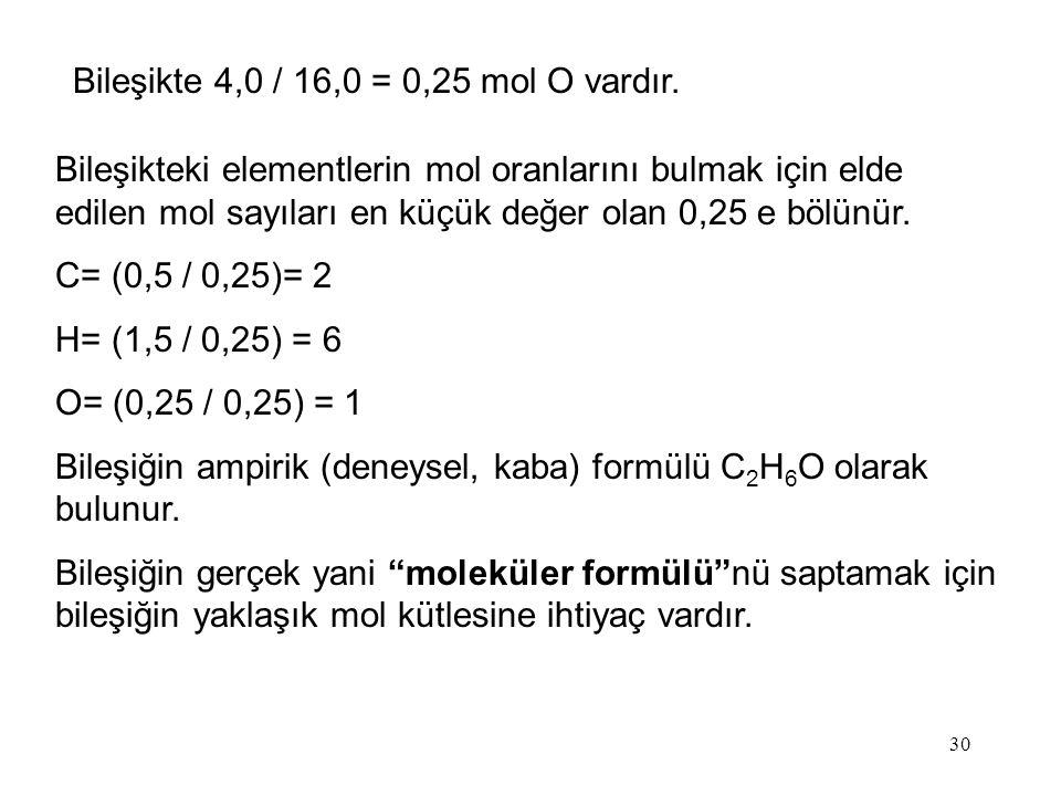 Bileşikte 4,0 / 16,0 = 0,25 mol O vardır.