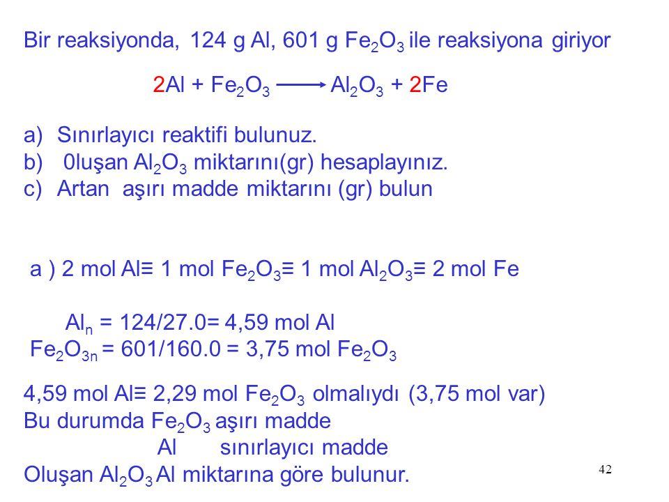 Bir reaksiyonda, 124 g Al, 601 g Fe2O3 ile reaksiyona giriyor