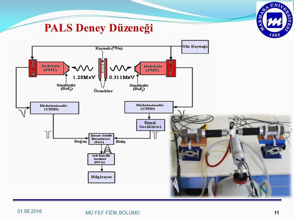 PALS Deney Düzeneği 01.06.2016 MÜ FEF FİZİK BÖLÜMÜ