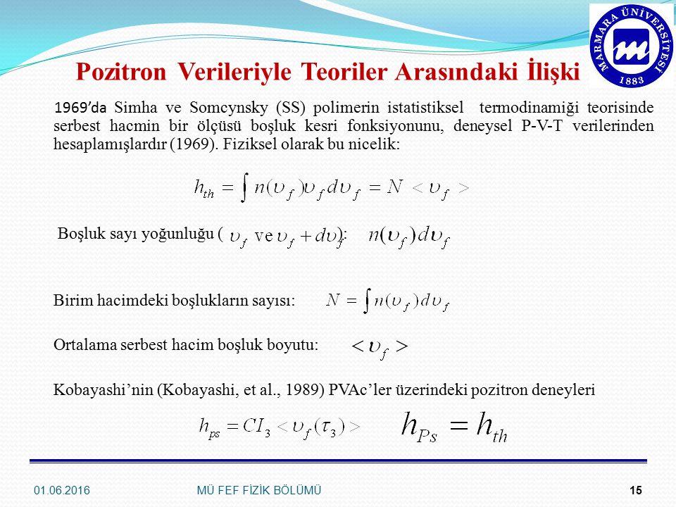 Pozitron Verileriyle Teoriler Arasındaki İlişki