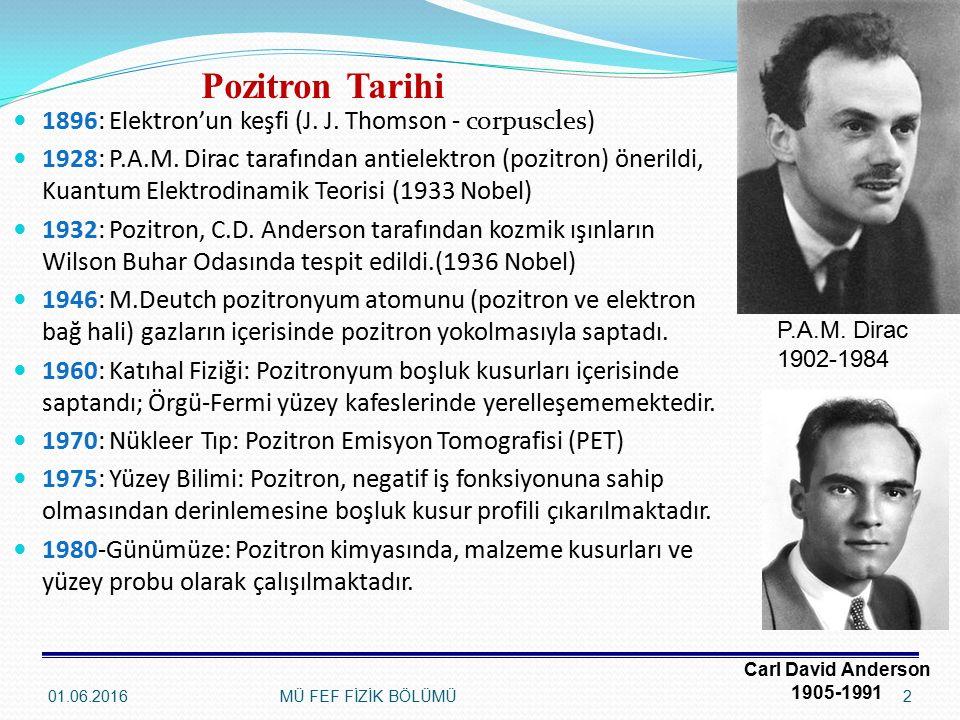 Pozitron Tarihi 1896: Elektron'un keşfi (J. J. Thomson - corpuscles)