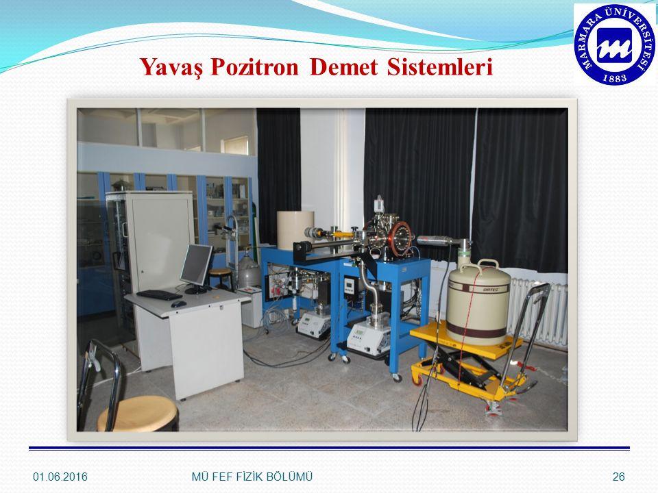 Yavaş Pozitron Demet Sistemleri