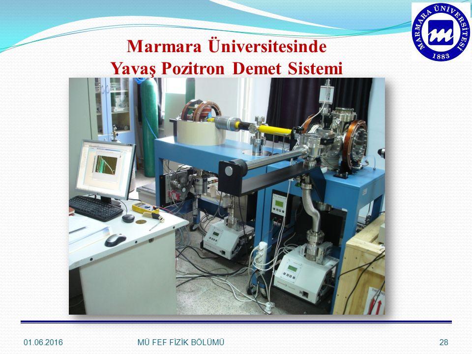 Marmara Üniversitesinde Yavaş Pozitron Demet Sistemi