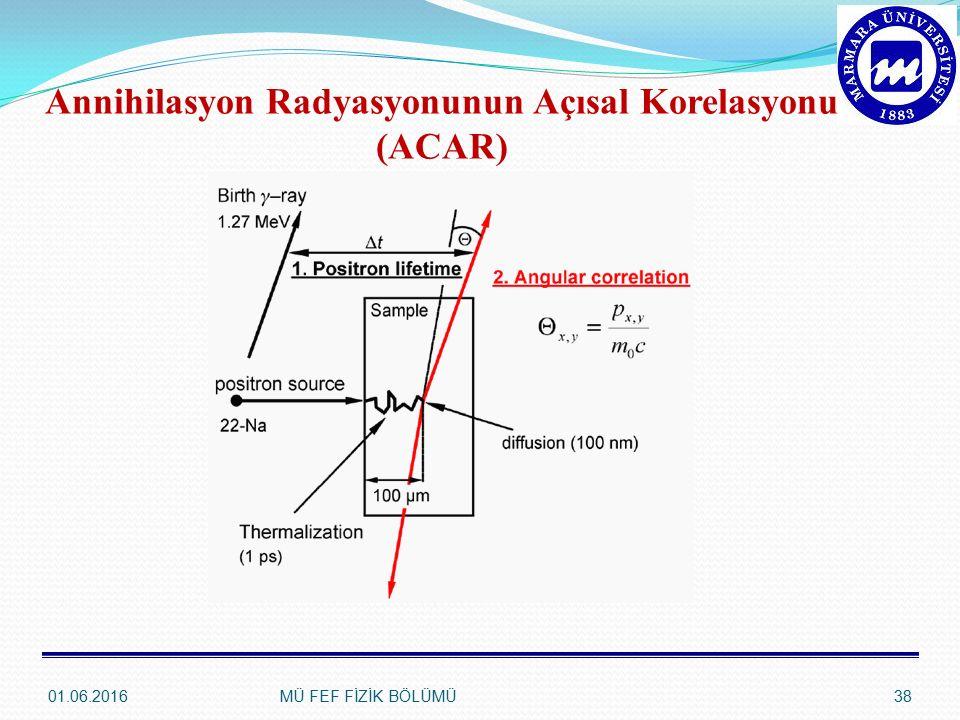 Annihilasyon Radyasyonunun Açısal Korelasyonu (ACAR)