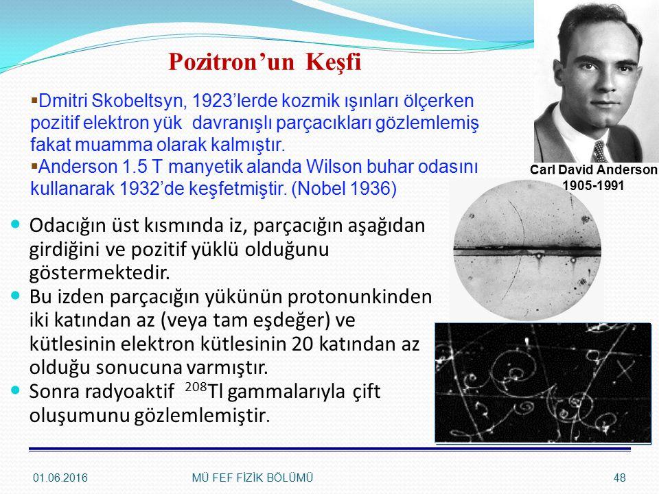 Pozitron'un Keşfi