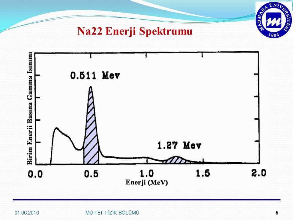 Na22 Enerji Spektrumu 01.06.2016 MÜ FEF FİZİK BÖLÜMÜ