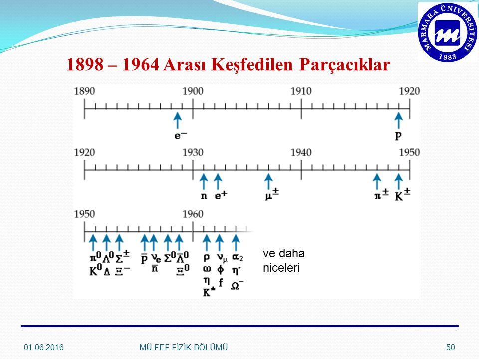 1898 – 1964 Arası Keşfedilen Parçacıklar