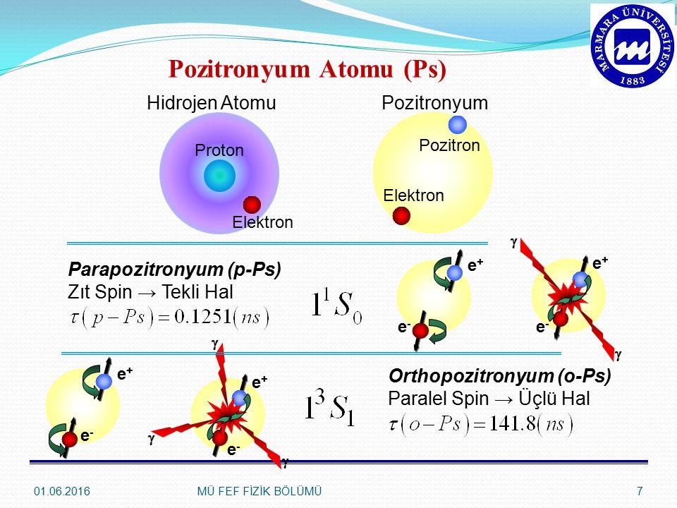 Pozitronyum Atomu (Ps)
