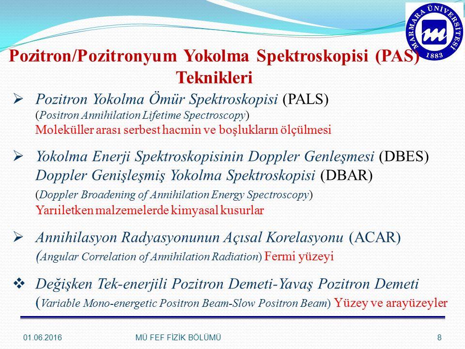 Pozitron/Pozitronyum Yokolma Spektroskopisi (PAS) Teknikleri