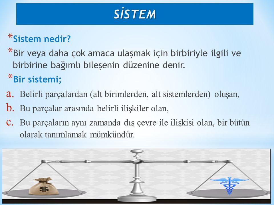 SİSTEM Sistem nedir Bir veya daha çok amaca ulaşmak için birbiriyle ilgili ve birbirine bağımlı bileşenin düzenine denir.