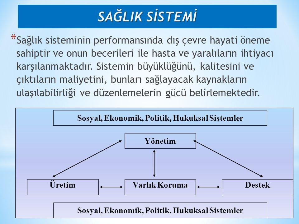 Sosyal, Ekonomik, Politik, Hukuksal Sistemler