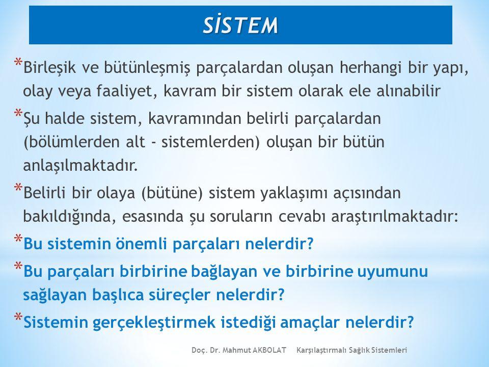 SİSTEM Birleşik ve bütünleşmiş parçalardan oluşan herhangi bir yapı, olay veya faaliyet, kavram bir sistem olarak ele alınabilir.