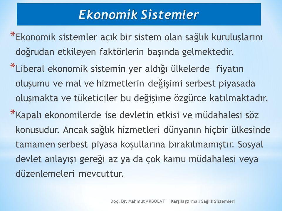 Ekonomik Sistemler Ekonomik sistemler açık bir sistem olan sağlık kuruluşlarını doğrudan etkileyen faktörlerin başında gelmektedir.