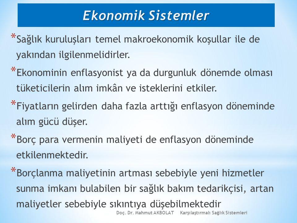 Ekonomik Sistemler Sağlık kuruluşları temel makroekonomik koşullar ile de yakından ilgilenmelidirler.