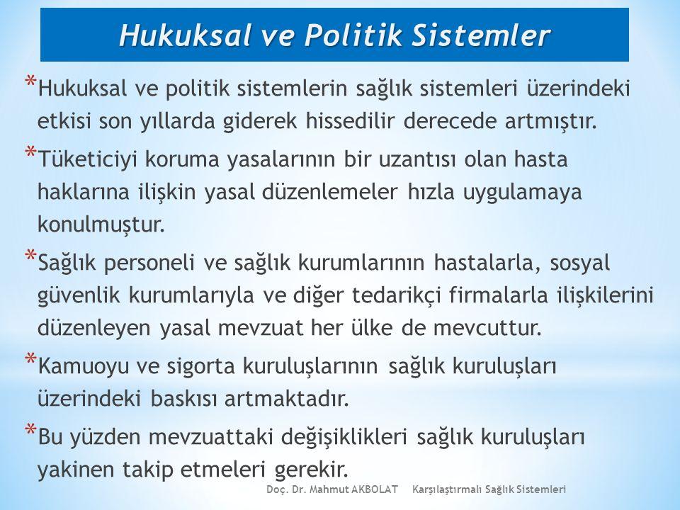 Hukuksal ve Politik Sistemler