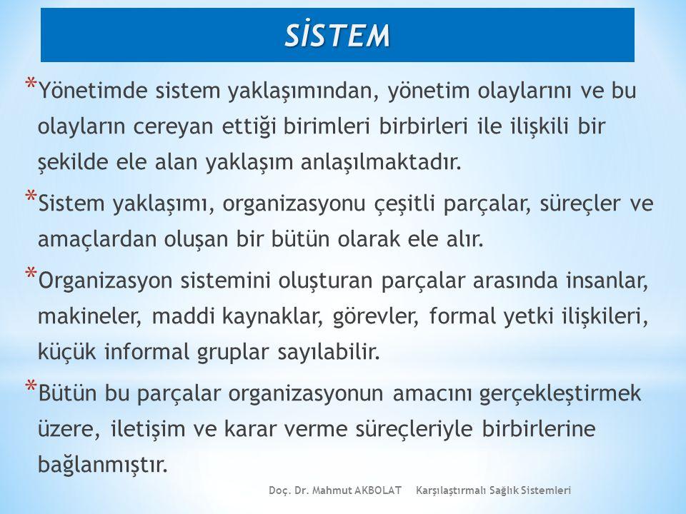 SİSTEM