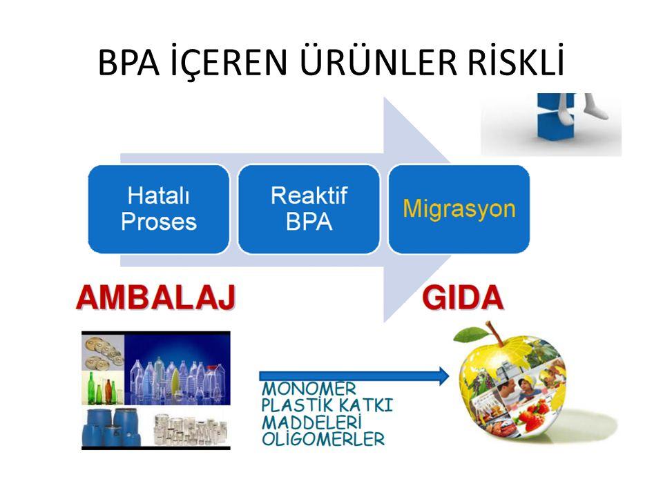 BPA İÇEREN ÜRÜNLER RİSKLİ
