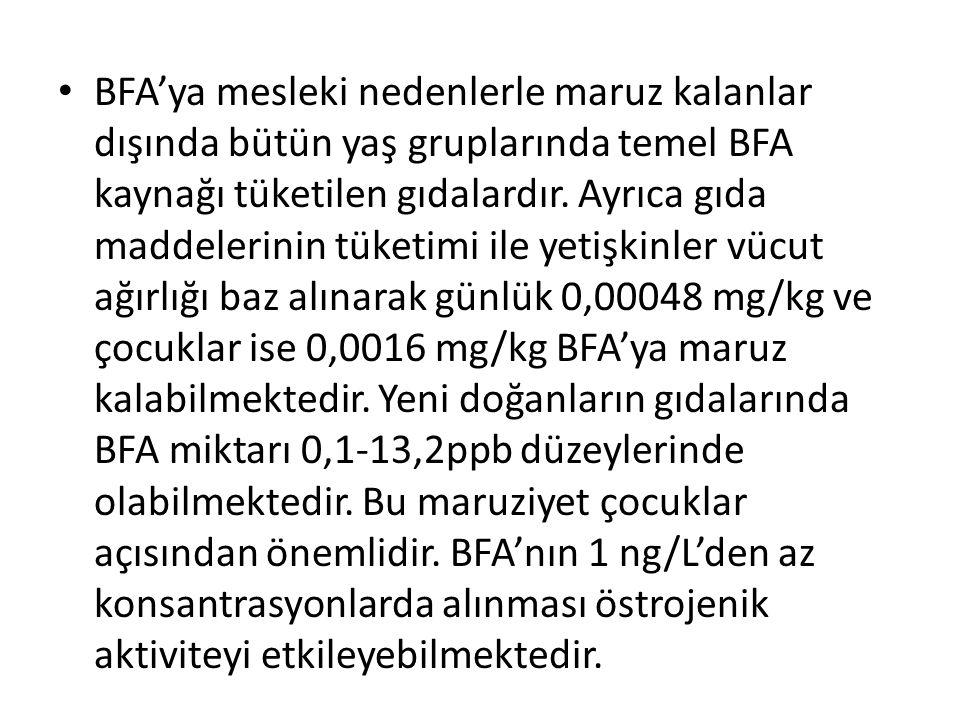 BFA'ya mesleki nedenlerle maruz kalanlar dışında bütün yaş gruplarında temel BFA kaynağı tüketilen gıdalardır.