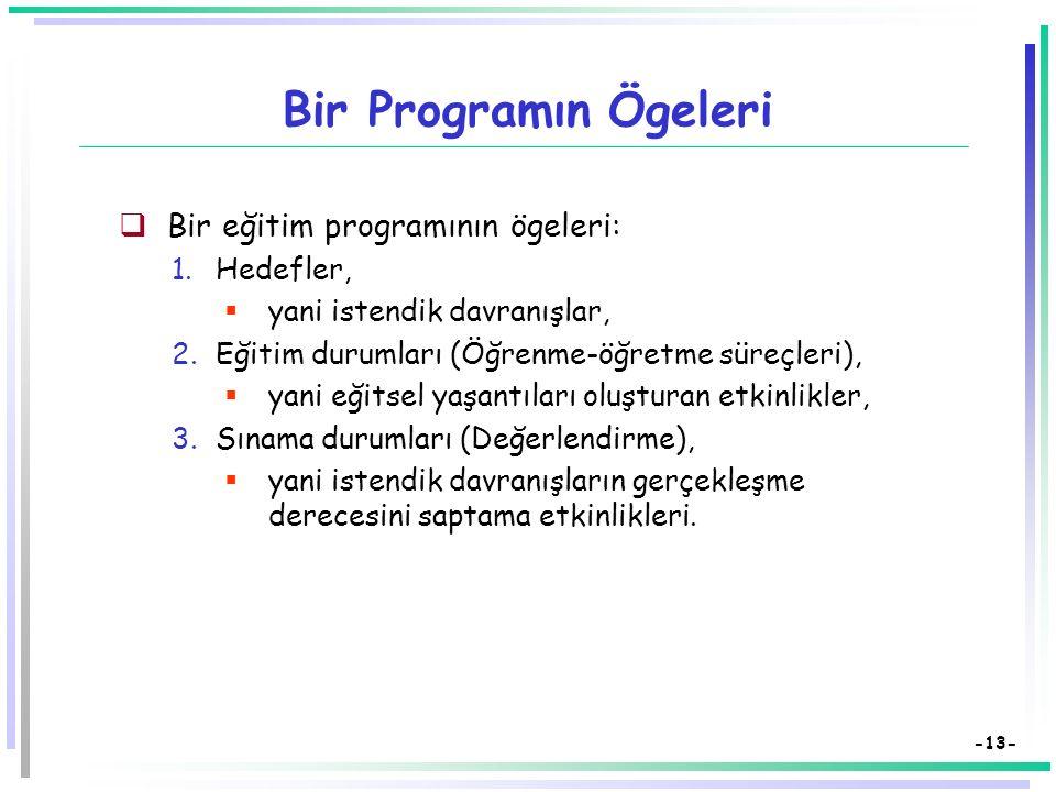Bir Programın Ögeleri Bir eğitim programının ögeleri: Hedefler,