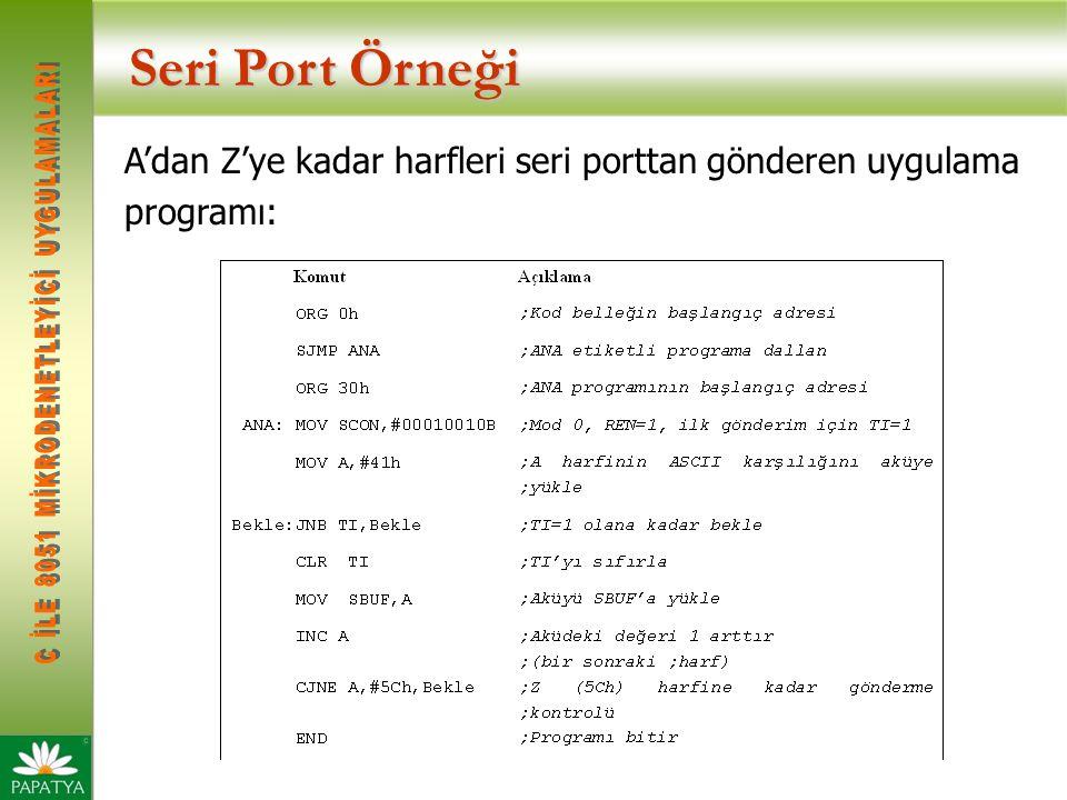 Seri Port Örneği A'dan Z'ye kadar harfleri seri porttan gönderen uygulama programı: