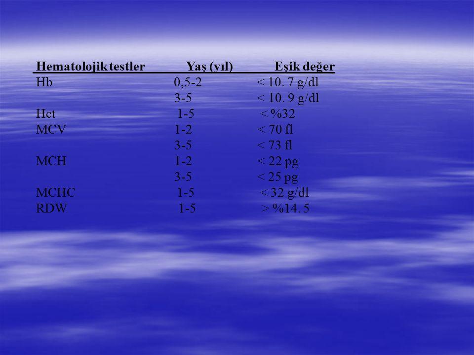 Hematolojik testler Yaş (yıl) Eşik değer Hb 0,5-2 < 10