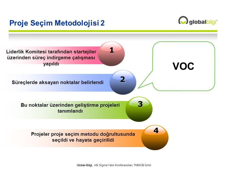 Proje Seçim Metodolojisi 2