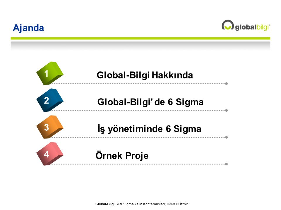 Global-Bilgi Hakkında Global-Bilgi' de 6 Sigma