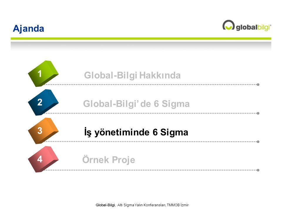 Ajanda Örnek Proje 4 Global-Bilgi Hakkında 1 Global-Bilgi' de 6 Sigma 2 İş yönetiminde 6 Sigma 3 5