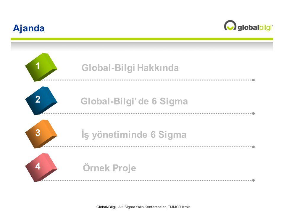 Ajanda Örnek Proje 4 Global-Bilgi Hakkında 1 Global-Bilgi' de 6 Sigma 2 İş yönetiminde 6 Sigma 3