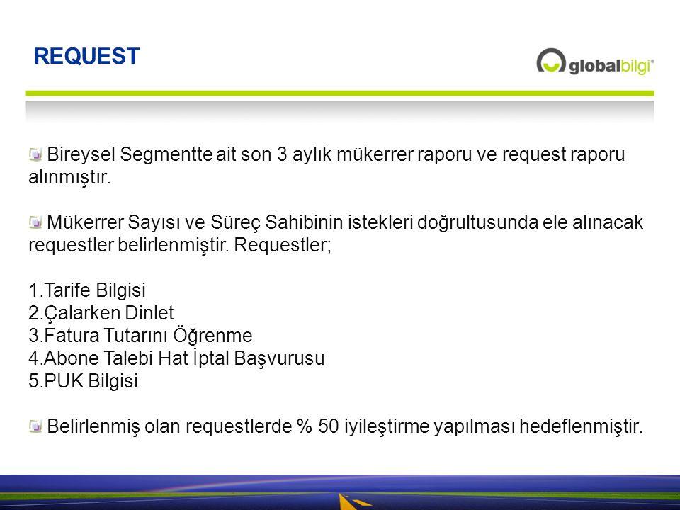 REQUEST Bireysel Segmentte ait son 3 aylık mükerrer raporu ve request raporu alınmıştır.