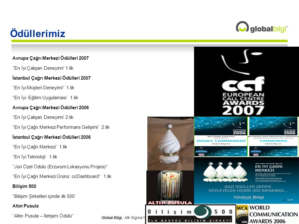 Ödüllerimiz Avrupa Çağrı Merkezi Ödülleri 2007