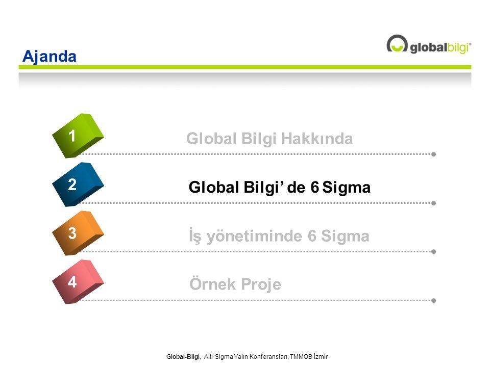 Ajanda Örnek Proje 4 Global Bilgi Hakkında 1 Global Bilgi' de 6 Sigma 2 İş yönetiminde 6 Sigma 3 5