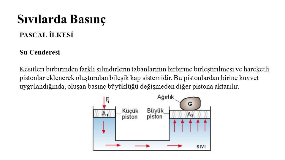 Sıvılarda Basınç PASCAL İLKESİ Su Cenderesi