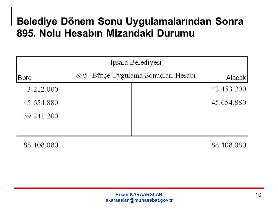 Belediye Dönem Sonu Uygulamalarından Sonra 895