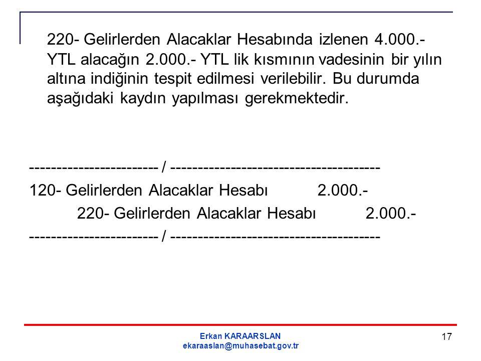 220- Gelirlerden Alacaklar Hesabında izlenen 4. 000. -YTL alacağın 2