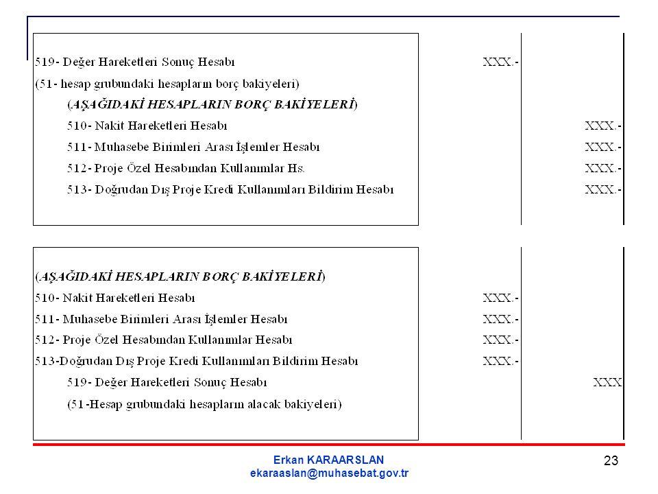 Erkan KARAARSLAN ekaraaslan@muhasebat.gov.tr