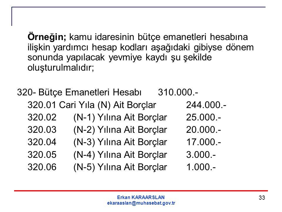 320- Bütçe Emanetleri Hesabı 310.000.-