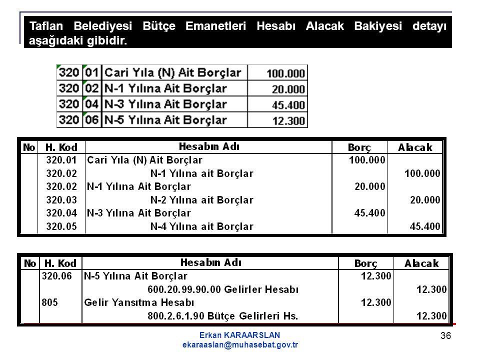 Taflan Belediyesi Bütçe Emanetleri Hesabı Alacak Bakiyesi detayı aşağıdaki gibidir.