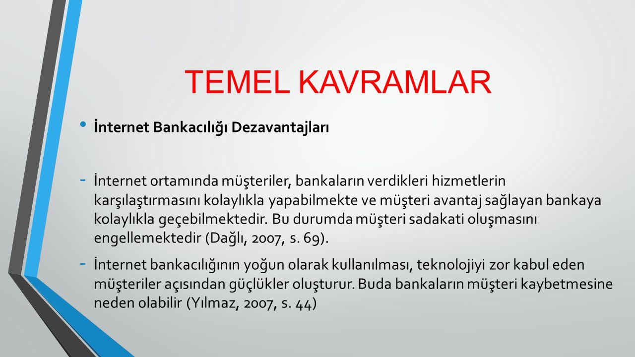 TEMEL KAVRAMLAR İnternet Bankacılığı Dezavantajları