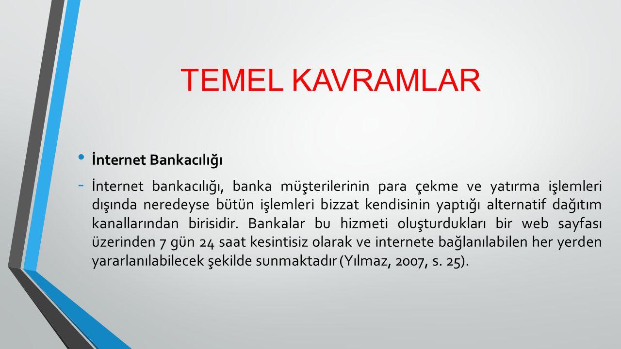 TEMEL KAVRAMLAR İnternet Bankacılığı