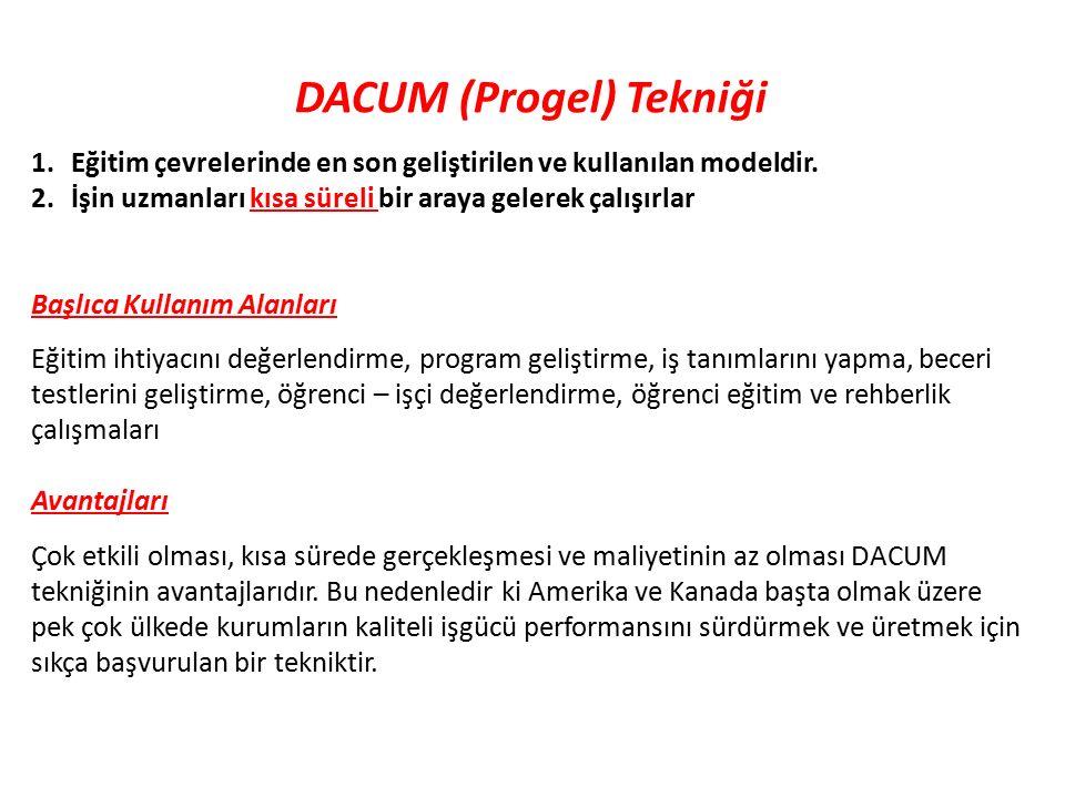 DACUM (Progel) Tekniği