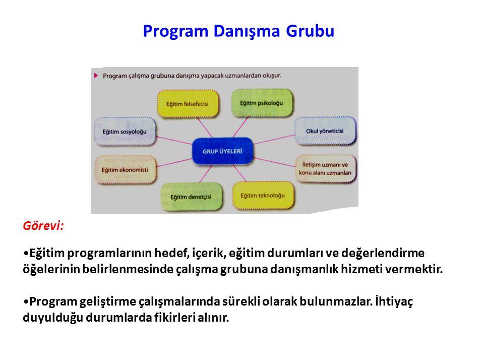 Program Danışma Grubu Görevi: