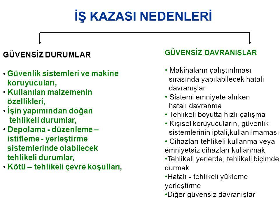 İŞ KAZASI NEDENLERİ GÜVENSİZ DURUMLAR koruyucuları,