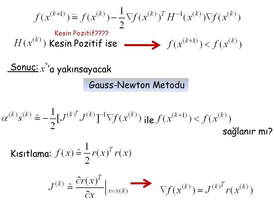 Kesin Pozitif ise Sonuç: 'a yakınsayacak Gauss-Newton Metodu ile