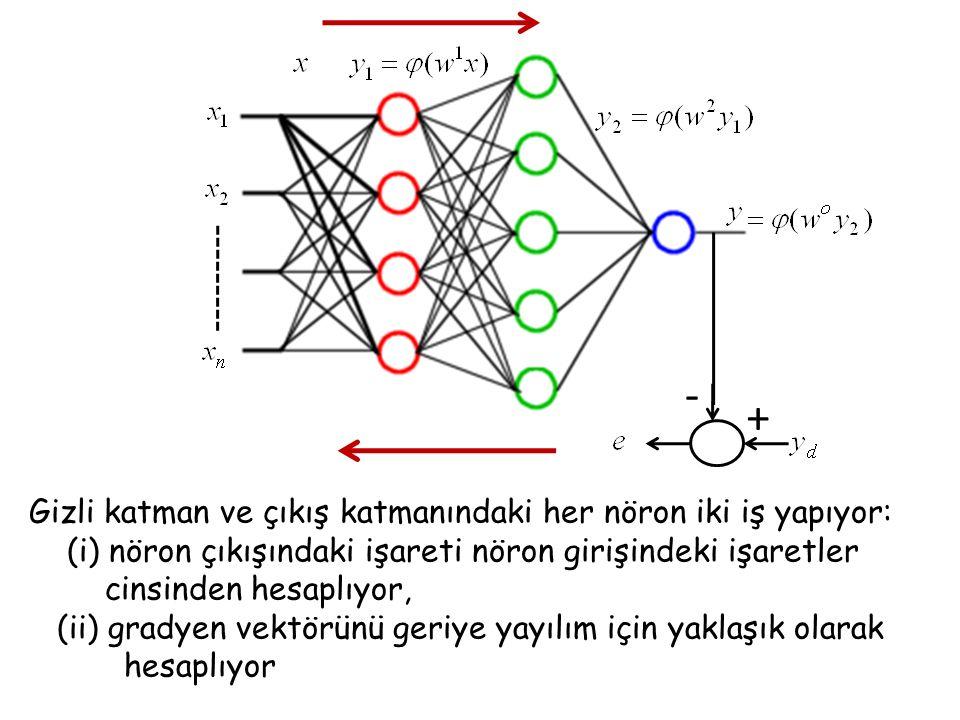 - + Gizli katman ve çıkış katmanındaki her nöron iki iş yapıyor:
